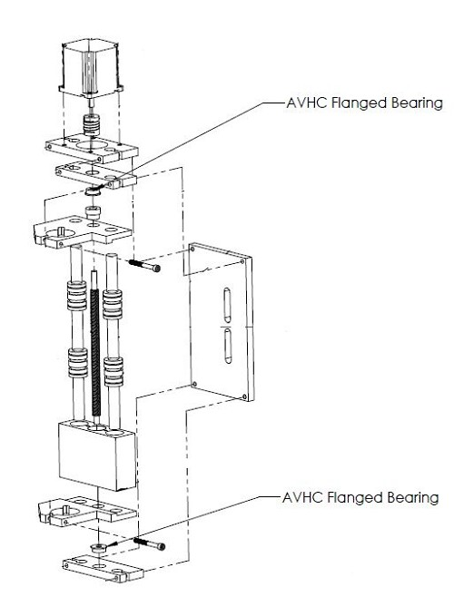 AVHC Flanged Bearing